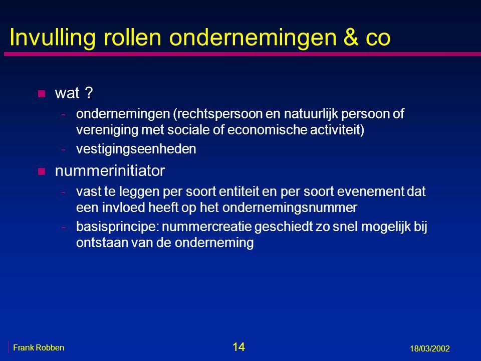 14 Frank Robben 18/03/2002 Invulling rollen ondernemingen & co n wat ? -ondernemingen (rechtspersoon en natuurlijk persoon of vereniging met sociale o