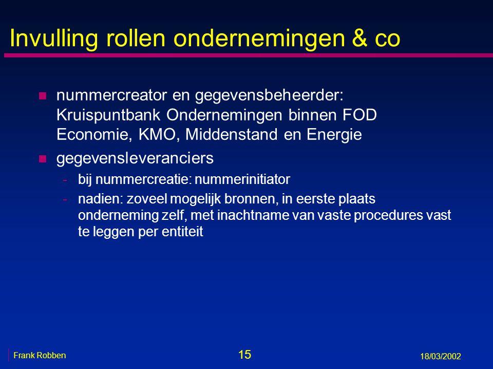 15 Frank Robben 18/03/2002 Invulling rollen ondernemingen & co n nummercreator en gegevensbeheerder: Kruispuntbank Ondernemingen binnen FOD Economie,