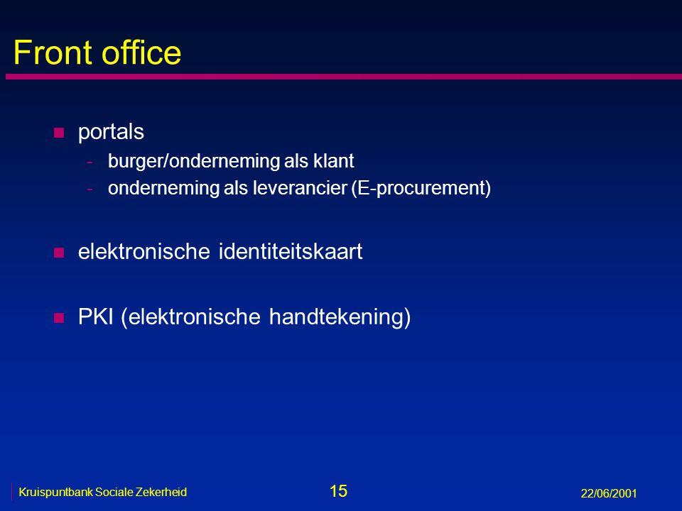 15 Kruispuntbank Sociale Zekerheid 22/06/2001 Front office n portals -burger/onderneming als klant -onderneming als leverancier (E-procurement) n elektronische identiteitskaart n PKI (elektronische handtekening)