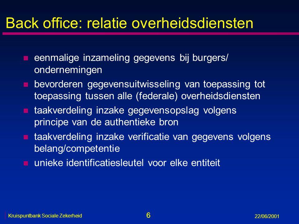 37 Kruispuntbank Sociale Zekerheid 22/06/2001 Organisatiemodel CM/CP/CI (7) (8)(9) Matti ERA Face to face identification De Gemeenten (1) RCRC (3) Bull Meikäläinen PIN & PUK1 (10b) (10a1) (11) (13) - (10a2) (2), (12) VRK (4) CA (5) (6) -code