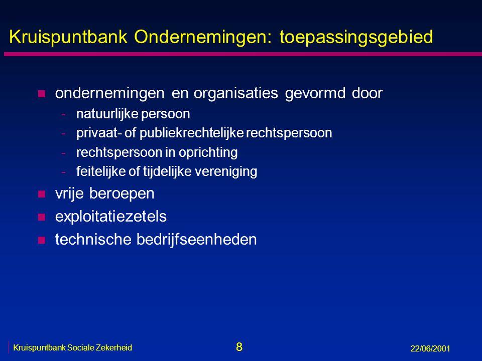 49 Kruispuntbank Sociale Zekerheid 22/06/2001 Primaire aandachtspunten FEDICT n coördinatie ICT-gedeelte van ERP n stimuleren van -veralgemening best practices -herbruikbaarheid initiatieven van één FOD in andere FOD's n uitwerken van SLA's n aanbod basis-ICT-diensten waar gewenst, vb -hoge-snelheids-MAN (Metropolitan Area Network) in Brussel -beveiligde maildienst n opstarten dynamische ICT-inventaris n aanbod samenaankoop van producten waar gewenst