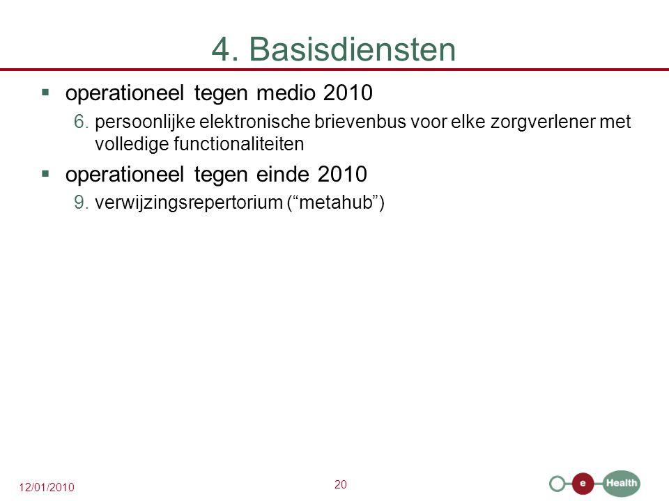 20 12/01/2010 4. Basisdiensten  operationeel tegen medio 2010 6.persoonlijke elektronische brievenbus voor elke zorgverlener met volledige functional