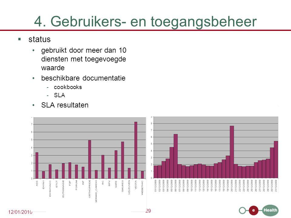 29 12/01/2010 4. Gebruikers- en toegangsbeheer  status gebruikt door meer dan 10 diensten met toegevoegde waarde beschikbare documentatie -cookbooks