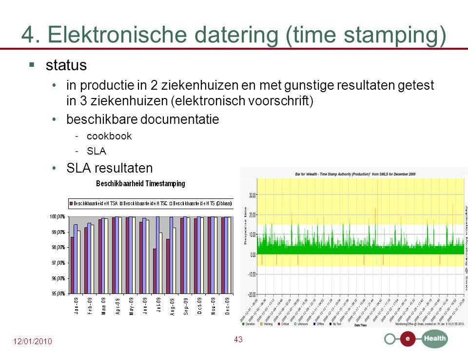 43 12/01/2010 4. Elektronische datering (time stamping)  status in productie in 2 ziekenhuizen en met gunstige resultaten getest in 3 ziekenhuizen (e