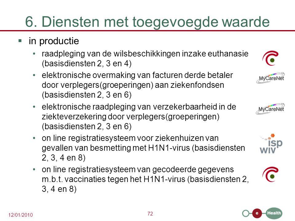 72 12/01/2010 6. Diensten met toegevoegde waarde  in productie raadpleging van de wilsbeschikkingen inzake euthanasie (basisdiensten 2, 3 en 4) elekt