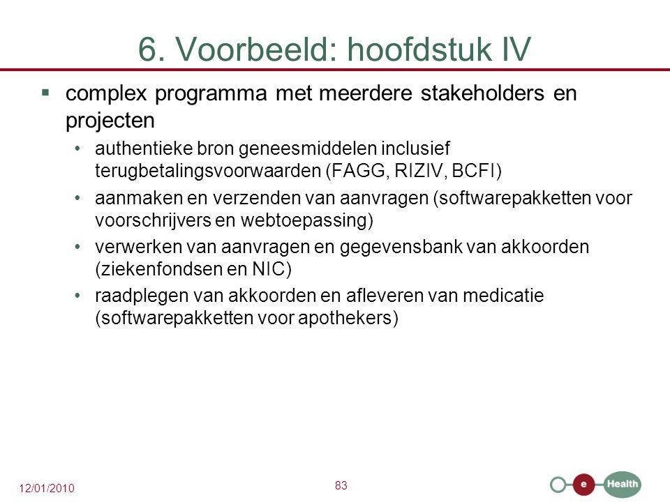 83 12/01/2010 6. Voorbeeld: hoofdstuk IV  complex programma met meerdere stakeholders en projecten authentieke bron geneesmiddelen inclusief terugbet
