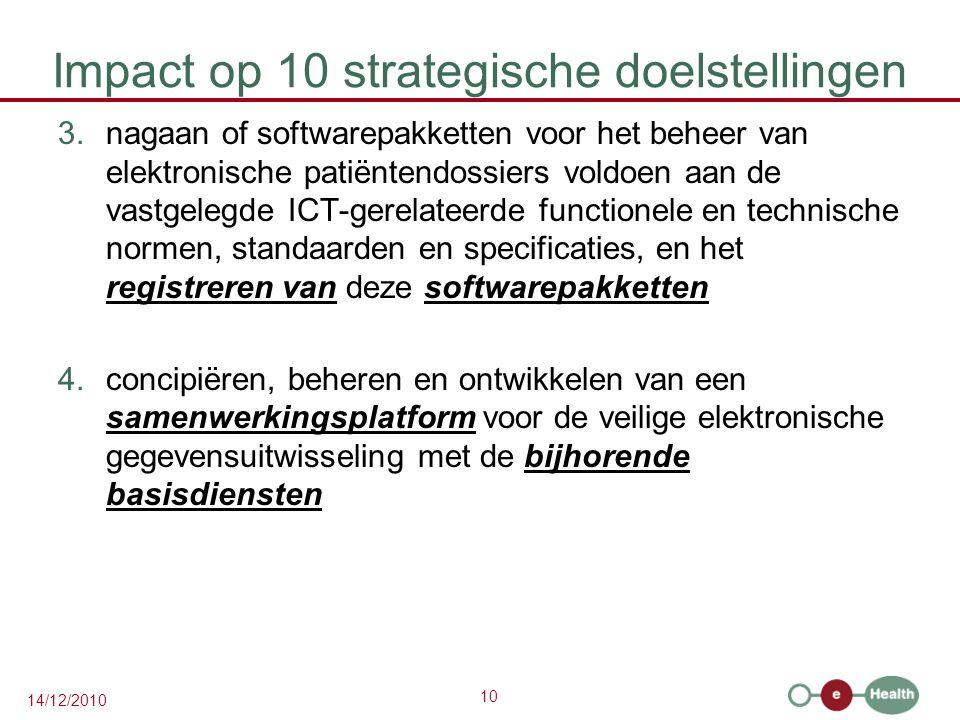 10 14/12/2010 Impact op 10 strategische doelstellingen 3.nagaan of softwarepakketten voor het beheer van elektronische patiëntendossiers voldoen aan d