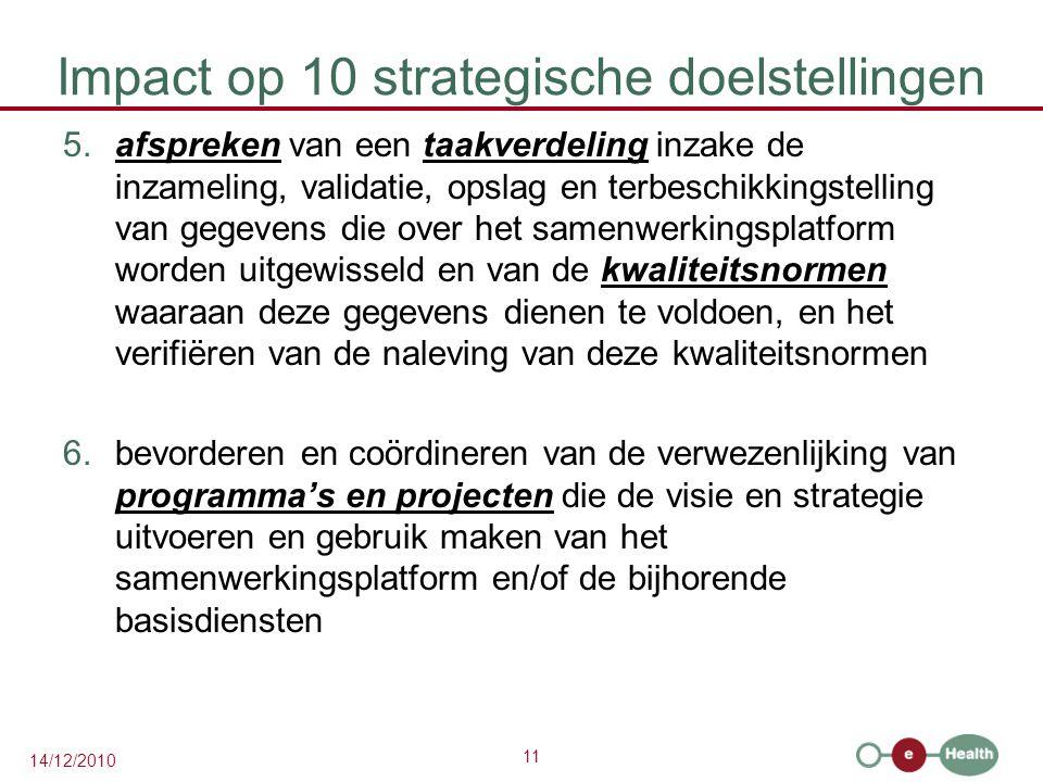11 14/12/2010 Impact op 10 strategische doelstellingen 5.afspreken van een taakverdeling inzake de inzameling, validatie, opslag en terbeschikkingstel