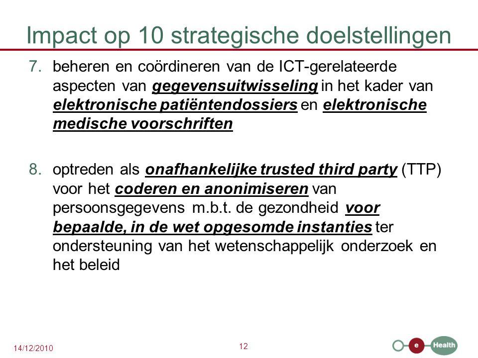 12 14/12/2010 Impact op 10 strategische doelstellingen 7.beheren en coördineren van de ICT-gerelateerde aspecten van gegevensuitwisseling in het kader