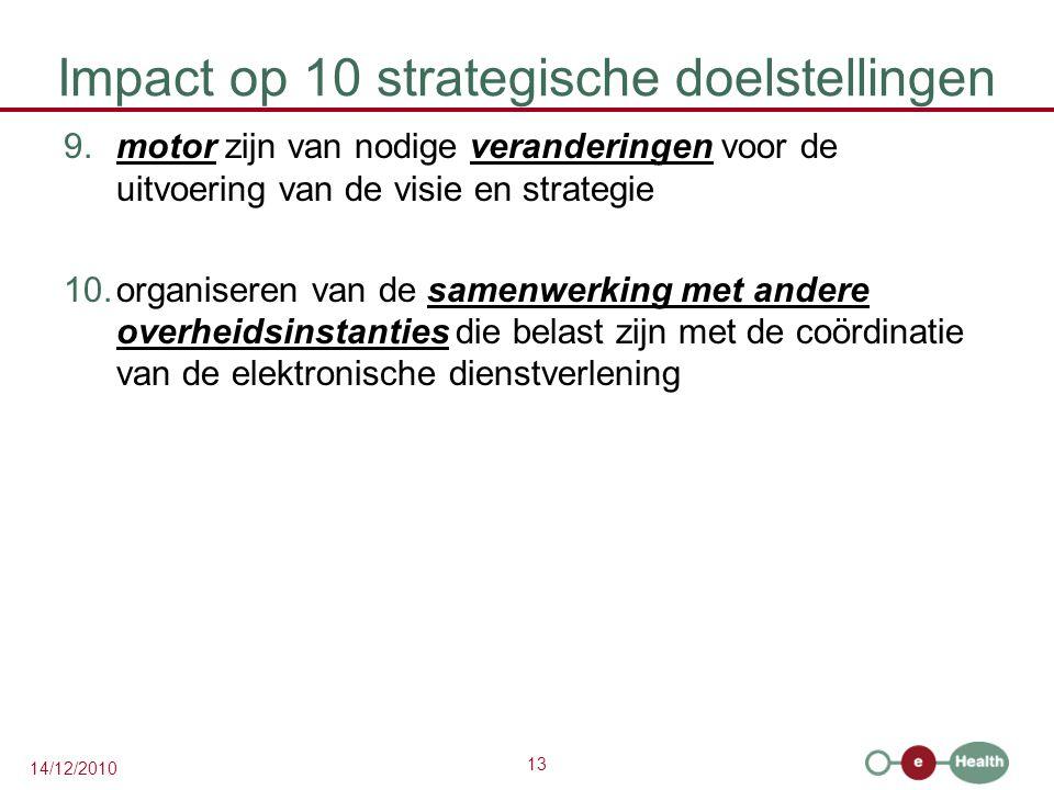 13 14/12/2010 Impact op 10 strategische doelstellingen 9.motor zijn van nodige veranderingen voor de uitvoering van de visie en strategie 10.organiser