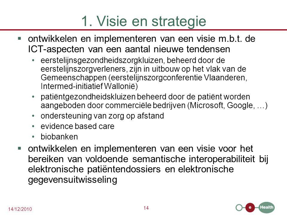 14 14/12/2010 1. Visie en strategie  ontwikkelen en implementeren van een visie m.b.t. de ICT-aspecten van een aantal nieuwe tendensen eerstelijnsgez