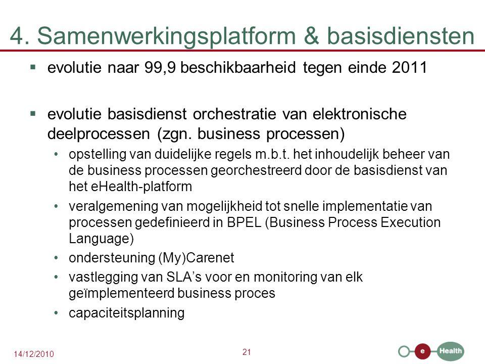 21 14/12/2010 4. Samenwerkingsplatform & basisdiensten  evolutie naar 99,9 beschikbaarheid tegen einde 2011  evolutie basisdienst orchestratie van e