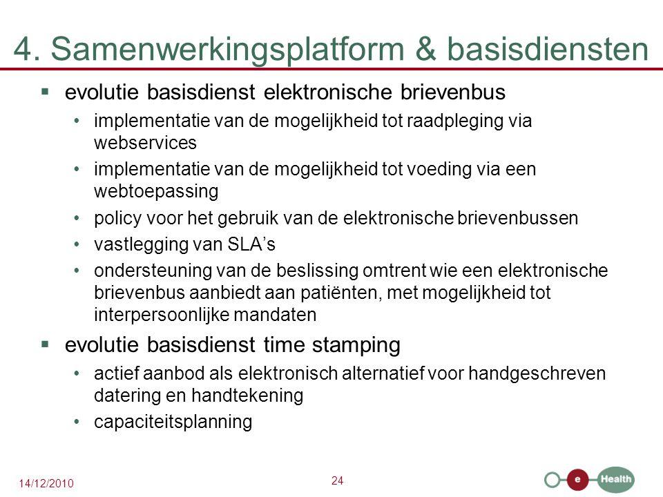 24 14/12/2010 4. Samenwerkingsplatform & basisdiensten  evolutie basisdienst elektronische brievenbus implementatie van de mogelijkheid tot raadplegi