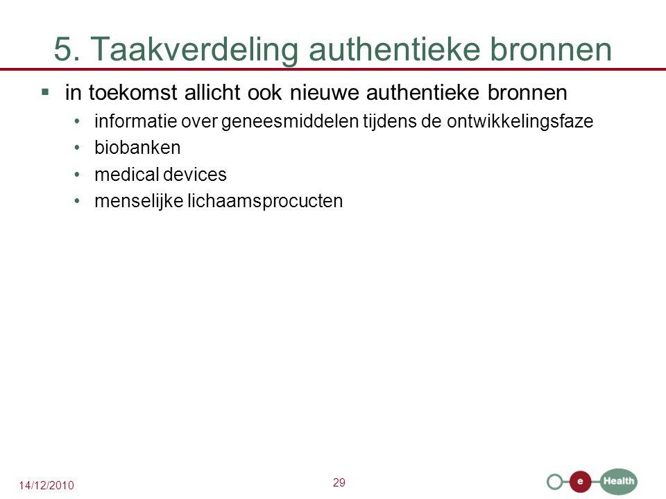 29 14/12/2010 5. Taakverdeling authentieke bronnen  in toekomst allicht ook nieuwe authentieke bronnen informatie over geneesmiddelen tijdens de ontw