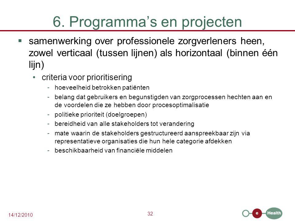 32 14/12/2010 6. Programma's en projecten  samenwerking over professionele zorgverleners heen, zowel verticaal (tussen lijnen) als horizontaal (binne