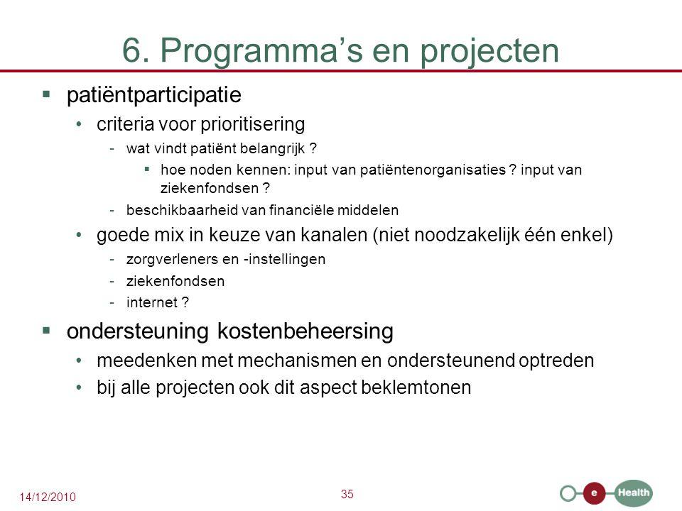 35 14/12/2010 6. Programma's en projecten  patiëntparticipatie criteria voor prioritisering -wat vindt patiënt belangrijk ?  hoe noden kennen: input