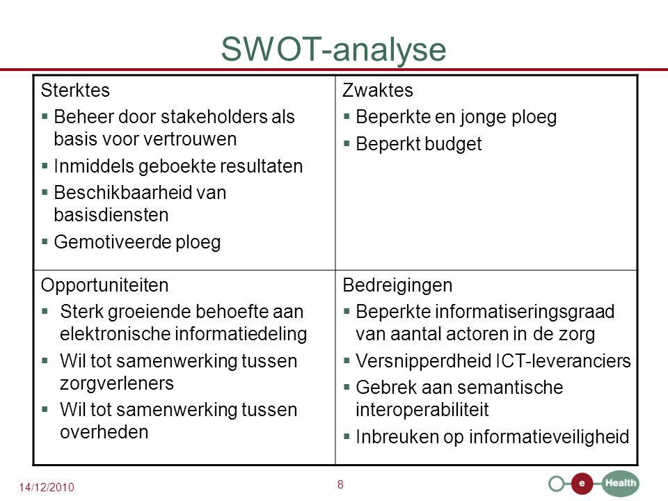 8 14/12/2010 SWOT-analyse Sterktes  Beheer door stakeholders als basis voor vertrouwen  Inmiddels geboekte resultaten  Beschikbaarheid van basisdie