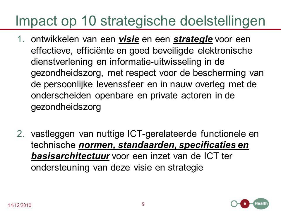 10 14/12/2010 Impact op 10 strategische doelstellingen 3.nagaan of softwarepakketten voor het beheer van elektronische patiëntendossiers voldoen aan de vastgelegde ICT-gerelateerde functionele en technische normen, standaarden en specificaties, en het registreren van deze softwarepakketten 4.concipiëren, beheren en ontwikkelen van een samenwerkingsplatform voor de veilige elektronische gegevensuitwisseling met de bijhorende basisdiensten