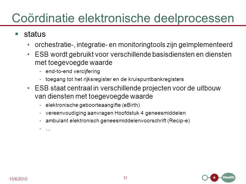 11 15/6/2010 Coördinatie elektronische deelprocessen  status orchestratie-, integratie- en monitoringtools zijn geïmplementeerd ESB wordt gebruikt vo