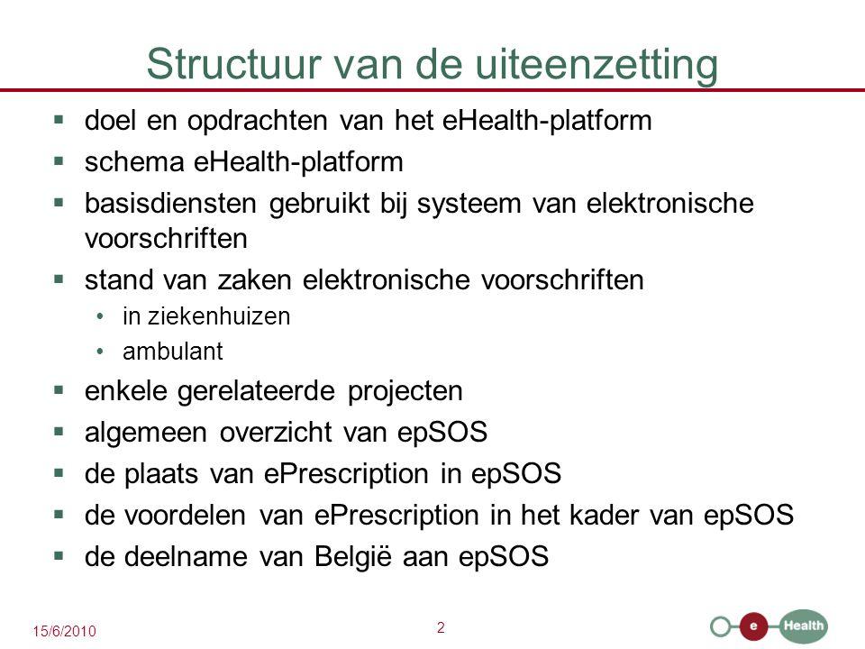 2 15/6/2010 Structuur van de uiteenzetting  doel en opdrachten van het eHealth-platform  schema eHealth-platform  basisdiensten gebruikt bij systee
