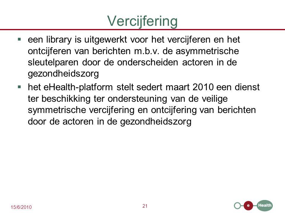 21 15/6/2010 Vercijfering  een library is uitgewerkt voor het vercijferen en het ontcijferen van berichten m.b.v. de asymmetrische sleutelparen door