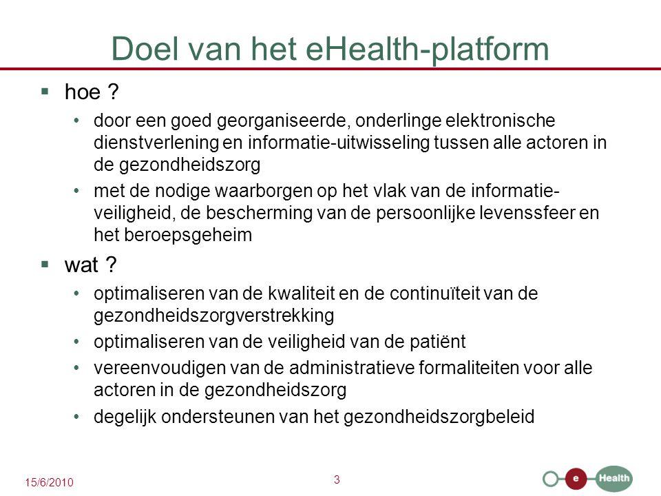4 15/6/2010 Opdrachten eHealth-platform  opdrachten ontwikkelen van een visie en een strategie voor een effectieve, efficiënte en goed beveiligde elektronische dienstverlening en informatie-uitwisseling in de gezondheidszorg, met respect voor de bescherming van de persoonlijke levenssfeer en in nauw overleg met de onderscheiden openbare en private actoren in de gezondheidszorg vastleggen van nuttige ICT-gerelateerde functionele en technische normen, standaarden, specificaties en basisarchitectuur voor een inzet van de ICT ter ondersteuning van deze visie en strategie nagaan of softwarepakketten voor het beheer van elektronische patiëntendossiers voldoen aan de vastgelegde ICT-gerelateerde functionele en technische normen, standaarden en specificaties, en het registreren van deze softwarepakketten