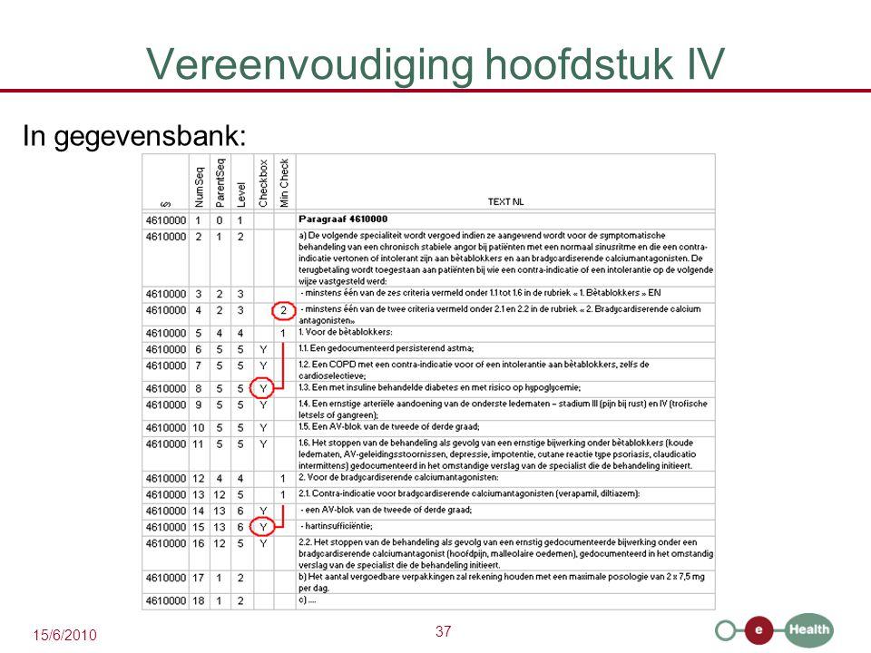 37 15/6/2010 Vereenvoudiging hoofdstuk IV In gegevensbank: