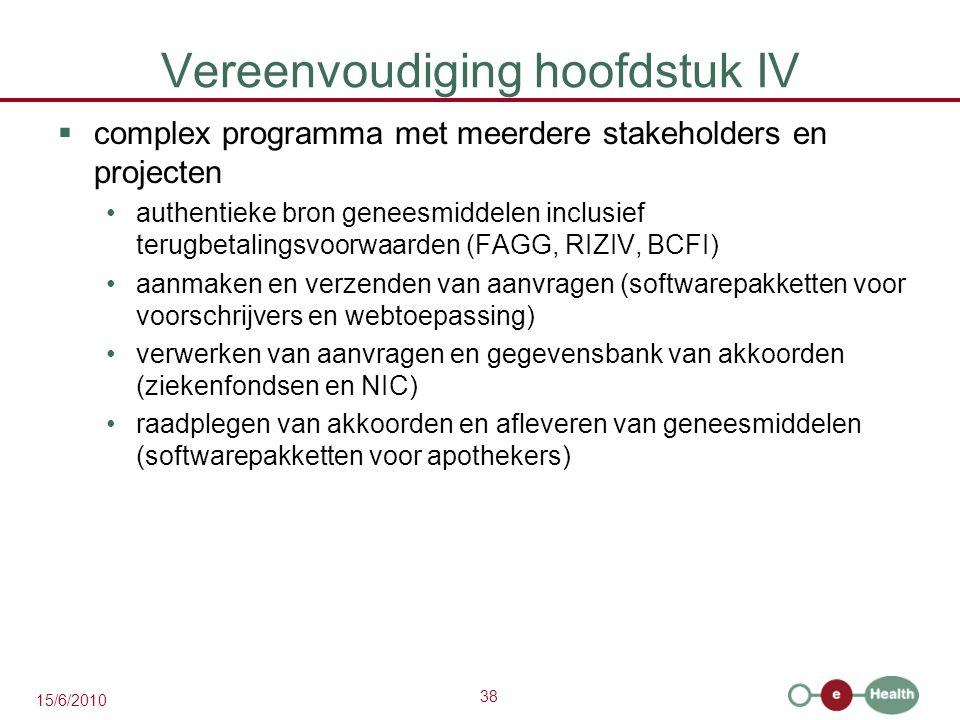 38 15/6/2010 Vereenvoudiging hoofdstuk IV  complex programma met meerdere stakeholders en projecten authentieke bron geneesmiddelen inclusief terugbe