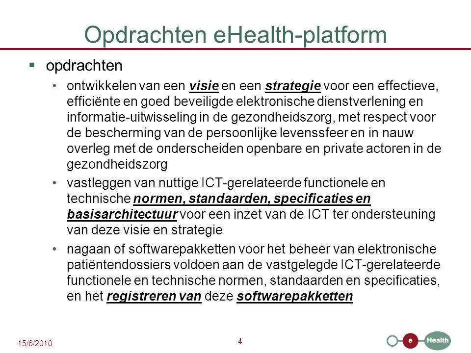 5 15/6/2010 Opdrachten eHealth-platform  opdrachten concipiëren, beheren en ontwikkelen van een samenwerkings- platform voor de veilige elektronische gegevensuitwisseling met de bijhorende basisdiensten (zie lager) afspreken van een taakverdeling inzake de inzameling, validatie, opslag en terbeschikkingstelling van gegevens die over het samenwerkingsplatform worden uitgewisseld en van de kwaliteitsnormen waaraan deze gegevens dienen te voldoen, en het verifiëren van de naleving van deze kwaliteitsnormen bevorderen en coördineren van de verwezenlijking van programma's en projecten die de visie en strategie uitvoeren en gebruik maken van het samenwerkingsplatform en/of de bijhorende basisdiensten