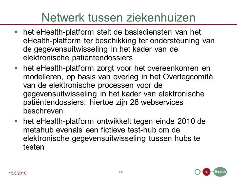 44 15/6/2010 Netwerk tussen ziekenhuizen  het eHealth-platform stelt de basisdiensten van het eHealth-platform ter beschikking ter ondersteuning van