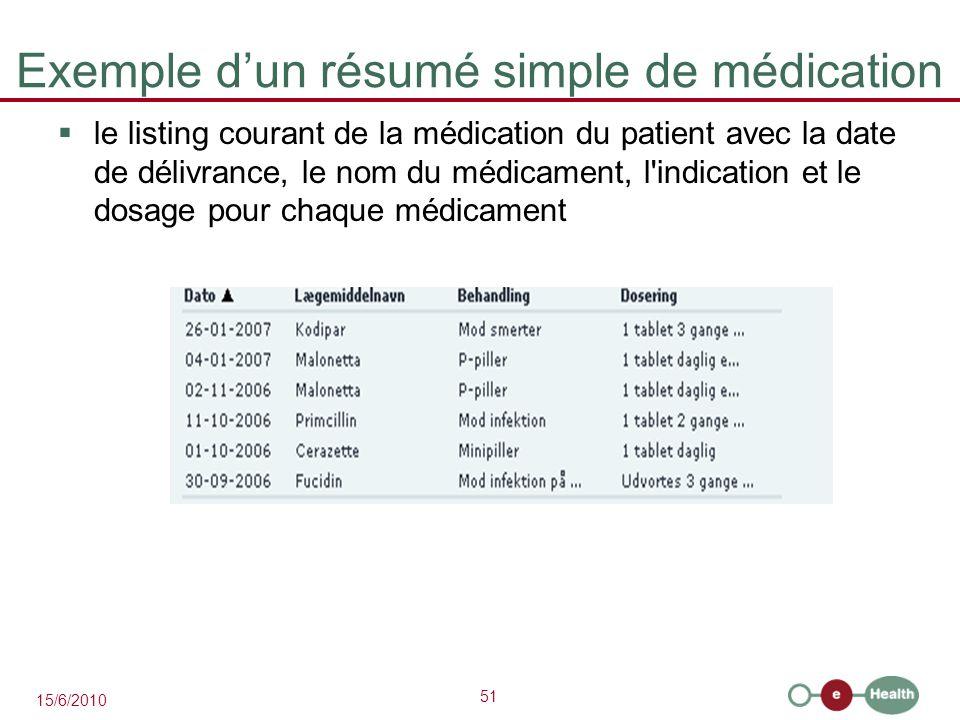 51 15/6/2010 Exemple d'un résumé simple de médication  le listing courant de la médication du patient avec la date de délivrance, le nom du médicamen