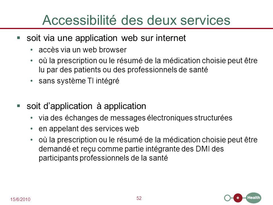 52 15/6/2010 Accessibilité des deux services  soit via une application web sur internet accès via un web browser où la prescription ou le résumé de l