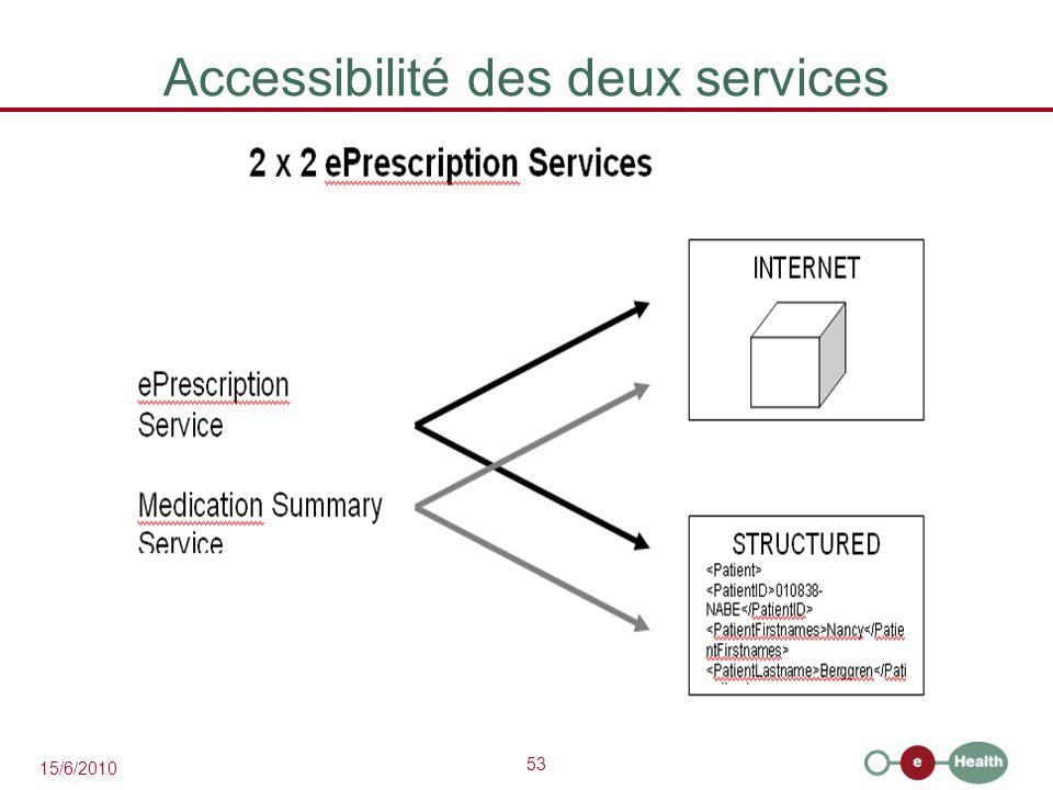 53 15/6/2010 Accessibilité des deux services