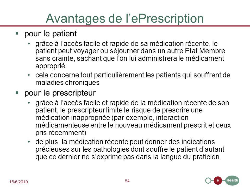 54 15/6/2010 Avantages de l'ePrescription  pour le patient grâce à l'accès facile et rapide de sa médication récente, le patient peut voyager ou séjo