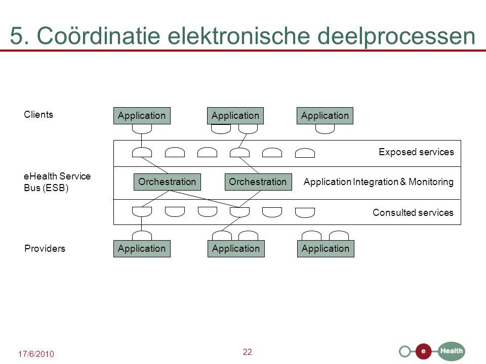 22 17/6/2010 5. Coördinatie elektronische deelprocessen Application Clients eHealth Service Bus (ESB) Providers Application Orchestration Application