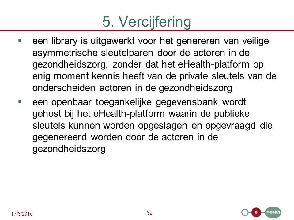 32 17/6/2010 5. Vercijfering  een library is uitgewerkt voor het genereren van veilige asymmetrische sleutelparen door de actoren in de gezondheidszo