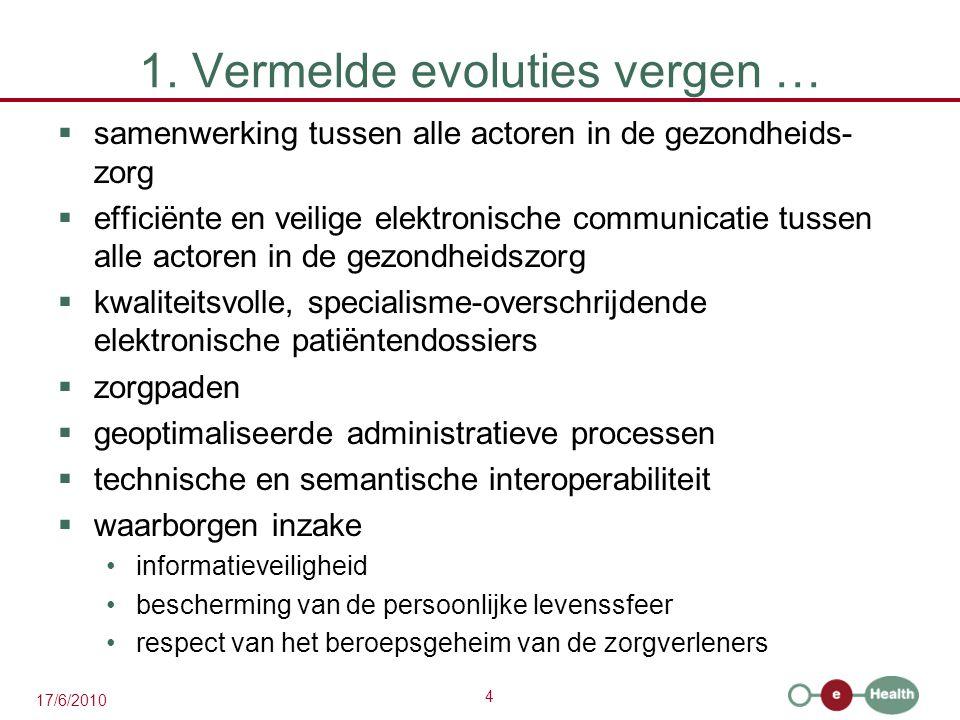4 17/6/2010 1. Vermelde evoluties vergen …  samenwerking tussen alle actoren in de gezondheids- zorg  efficiënte en veilige elektronische communicat