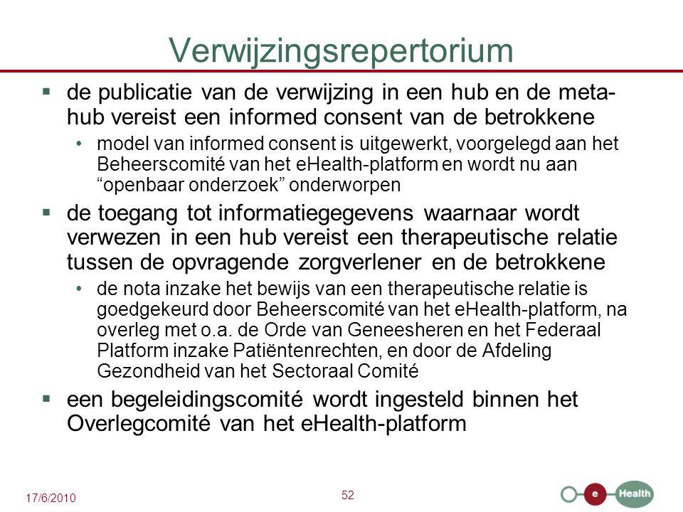 52 17/6/2010 Verwijzingsrepertorium  de publicatie van de verwijzing in een hub en de meta- hub vereist een informed consent van de betrokkene model