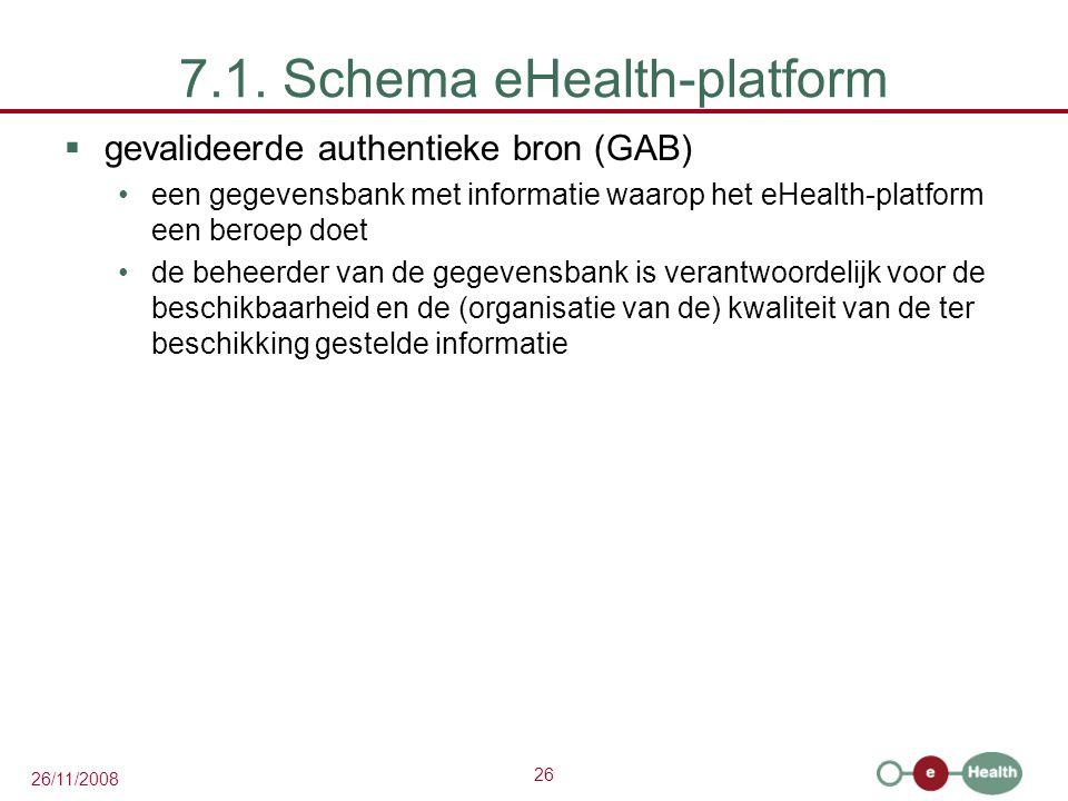 26 26/11/2008 7.1. Schema eHealth-platform  gevalideerde authentieke bron (GAB) een gegevensbank met informatie waarop het eHealth-platform een beroe