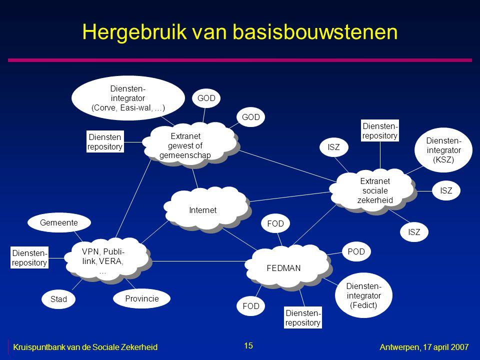 15 Kruispuntbank van de Sociale ZekerheidAntwerpen, 17 april 2007 Hergebruik van basisbouwstenen Internet Extranet gewest of gemeenschap Extranet gewe