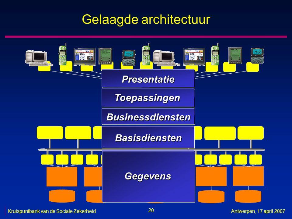 20 Kruispuntbank van de Sociale ZekerheidAntwerpen, 17 april 2007 Gelaagde architectuur Basisdiensten Toepassingen Presentatie Businessdiensten Gegeve