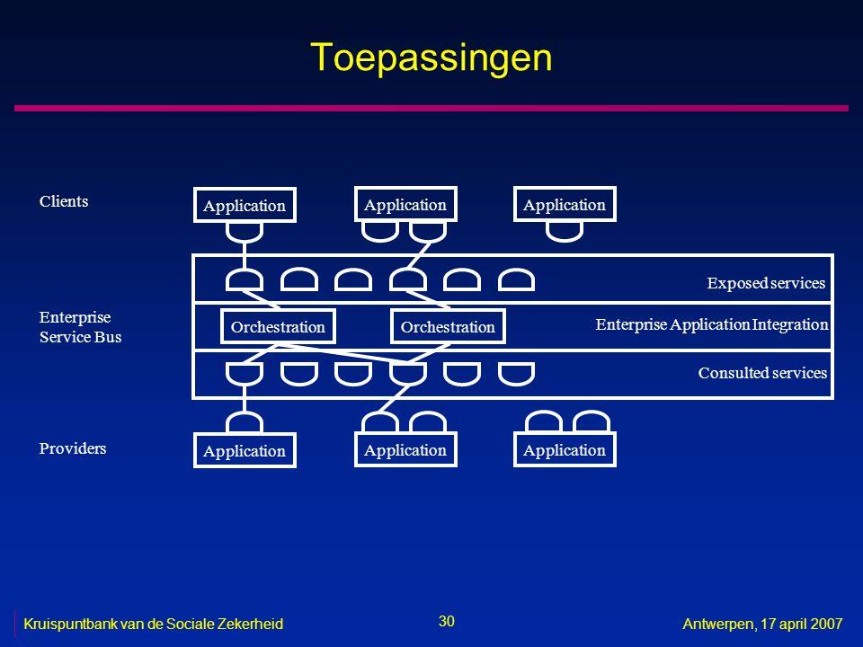30 Kruispuntbank van de Sociale ZekerheidAntwerpen, 17 april 2007 Toepassingen Application Orchestration Enterprise Application Integration Exposed se