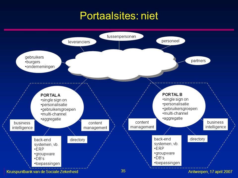 35 Kruispuntbank van de Sociale ZekerheidAntwerpen, 17 april 2007 Portaalsites: niet gebruikers burgers ondernemingen leveranciers partners personeel