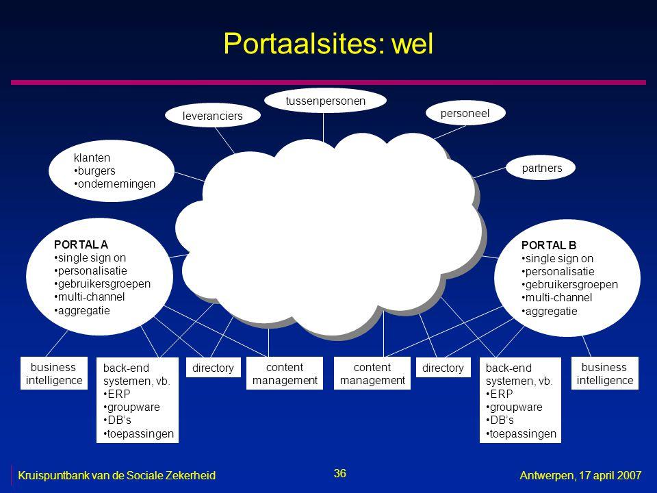 36 Kruispuntbank van de Sociale ZekerheidAntwerpen, 17 april 2007 Portaalsites: wel klanten burgers ondernemingen leveranciers partners personeel tussenpersonen back-end systemen, vb.