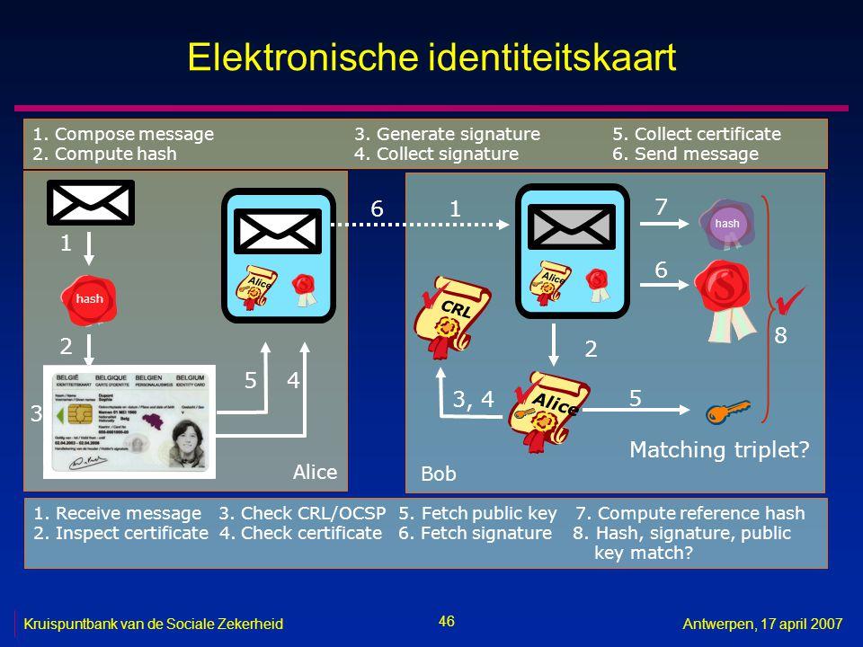 46 Kruispuntbank van de Sociale ZekerheidAntwerpen, 17 april 2007 Elektronische identiteitskaart 1. Receive message 3. Check CRL/OCSP 5. Fetch public