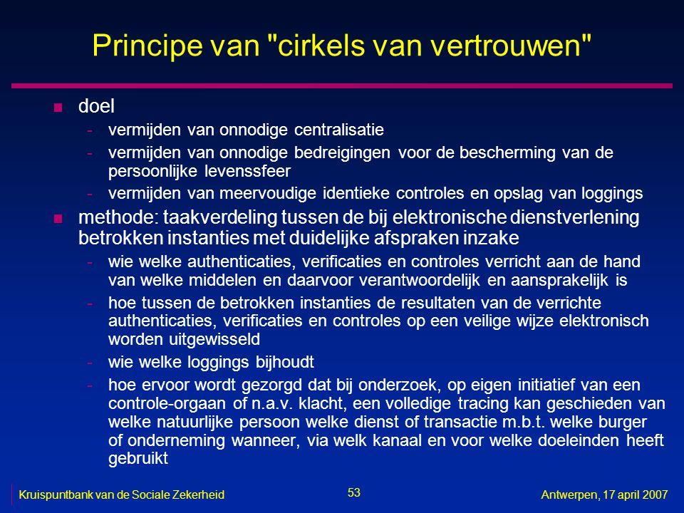 53 Kruispuntbank van de Sociale ZekerheidAntwerpen, 17 april 2007 Principe van