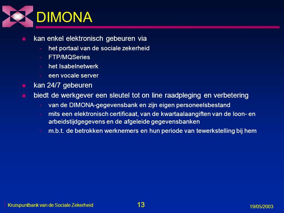 13 19/05/2003 Kruispuntbank van de Sociale Zekerheid DIMONA n kan enkel elektronisch gebeuren via -het portaal van de sociale zekerheid -FTP/MQSeries -het Isabelnetwerk -een vocale server n kan 24/7 gebeuren n biedt de werkgever een sleutel tot on line raadpleging en verbetering -van de DIMONA-gegevensbank en zijn eigen personeelsbestand -mits een elektronisch certificaat, van de kwartaalaangiften van de loon- en arbeidstijdgegevens en de afgeleide gegevensbanken -m.b.t.