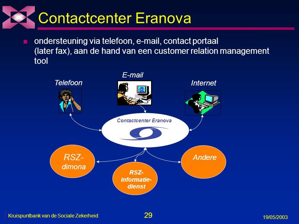 29 19/05/2003 Kruispuntbank van de Sociale Zekerheid Contactcenter Eranova n ondersteuning via telefoon, e-mail, contact portaal (later fax), aan de hand van een customer relation management tool RSZ- dimona RSZ- informatie- dienst Andere Telefoon E-mail Internet @ Contactcenter Eranova