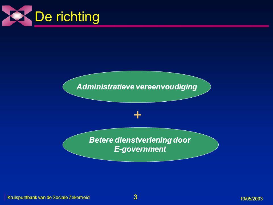 3 19/05/2003 Kruispuntbank van de Sociale Zekerheid De richting Betere dienstverlening door E-government Administratieve vereenvoudiging +