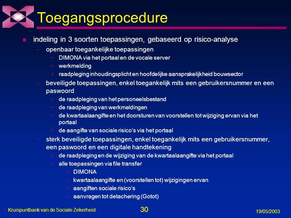 31 19/05/2003 Kruispuntbank van de Sociale Zekerheid Toegangsprocedure n doel -waarborgen van de bewijskracht en de bewijswaarde -waarborgen van naleving van de wetgeving inzake de bescherming van de persoonlijke levenssfeer